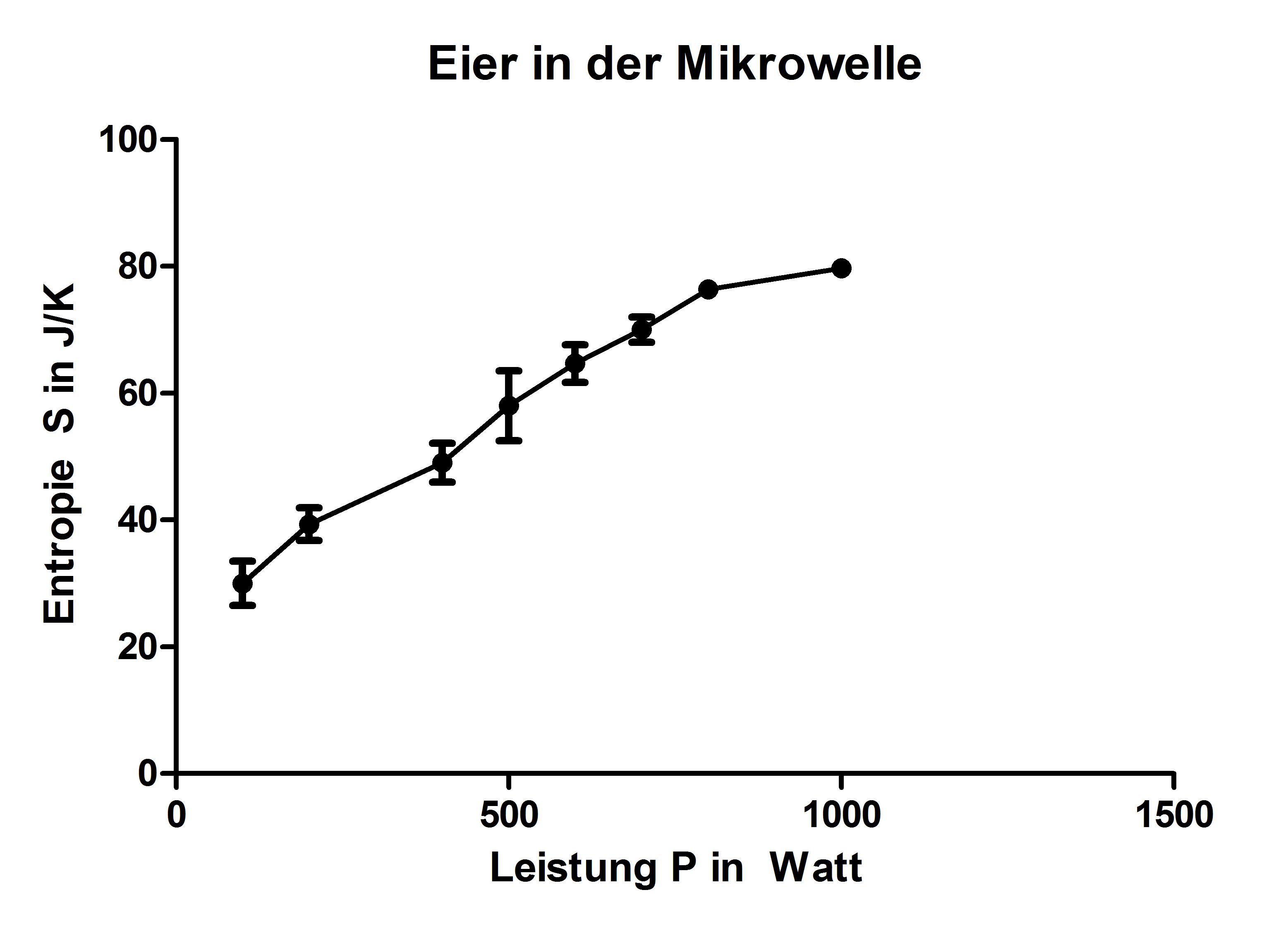 Die 5 naturkraft ordnungskraft seite 2 allmystery - Eier kochen in der mikrowelle ...