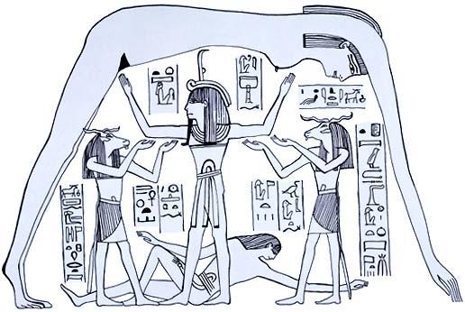 Wer Baute Die Pyramiden Wirklich