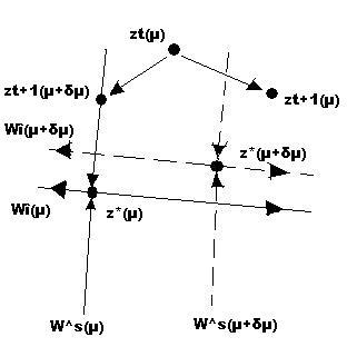 Chaostheorie Formel