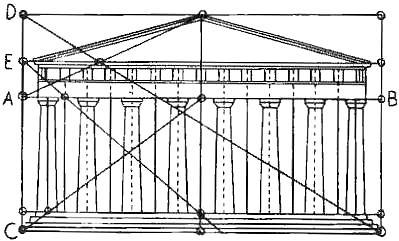 Macht symetrie liebe seite 2 allmystery - Goldener schnitt in der architektur ...