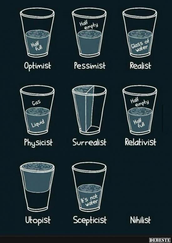 Optimist oder Pessimist? - Allmystery