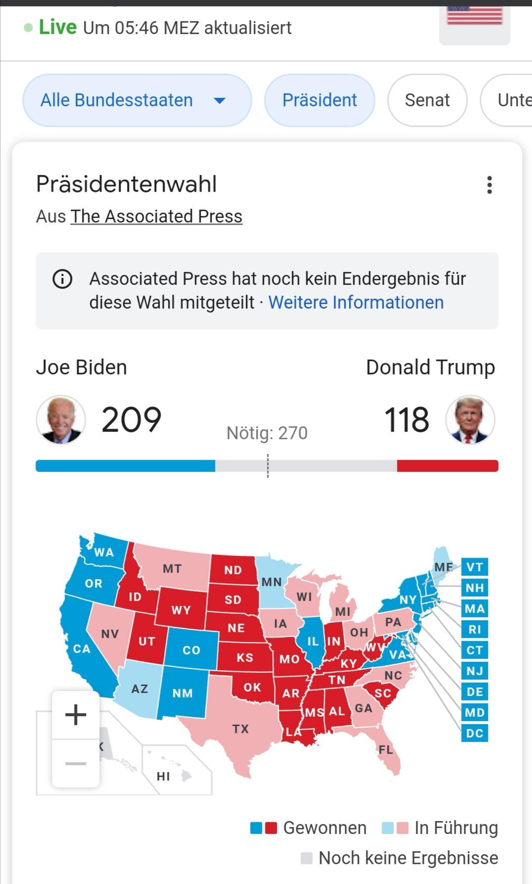 Präsidentschaftswahl Ergebnis