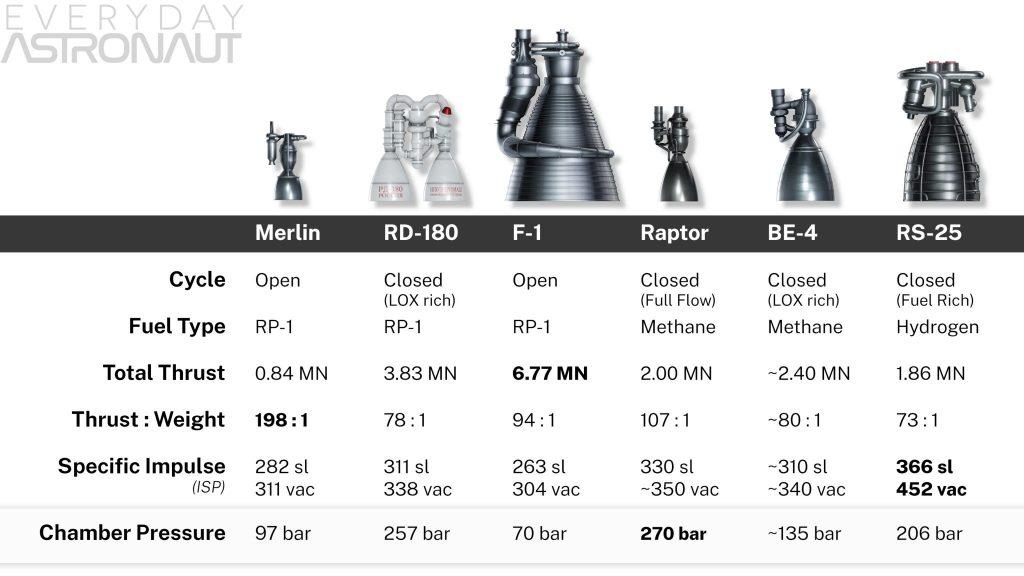 Engine-comparison-1-1024x576