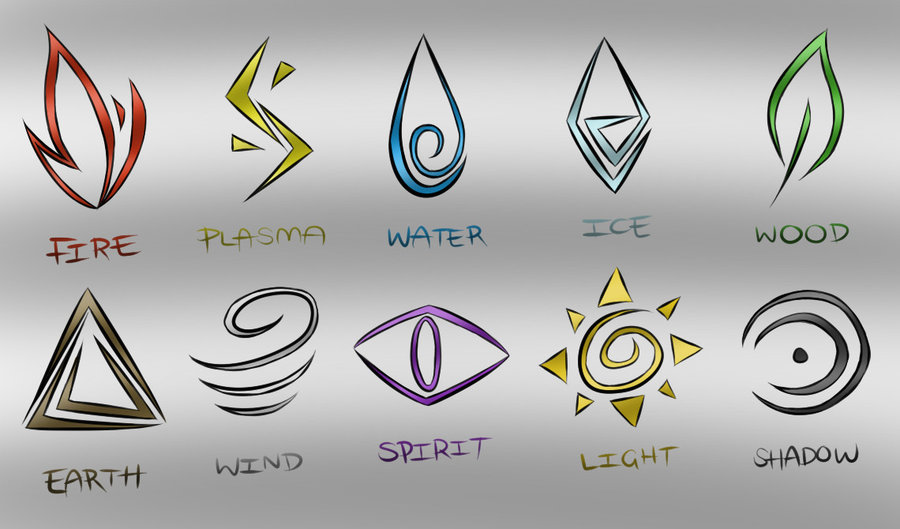 Ninja Elemental Symbols Images Gallery