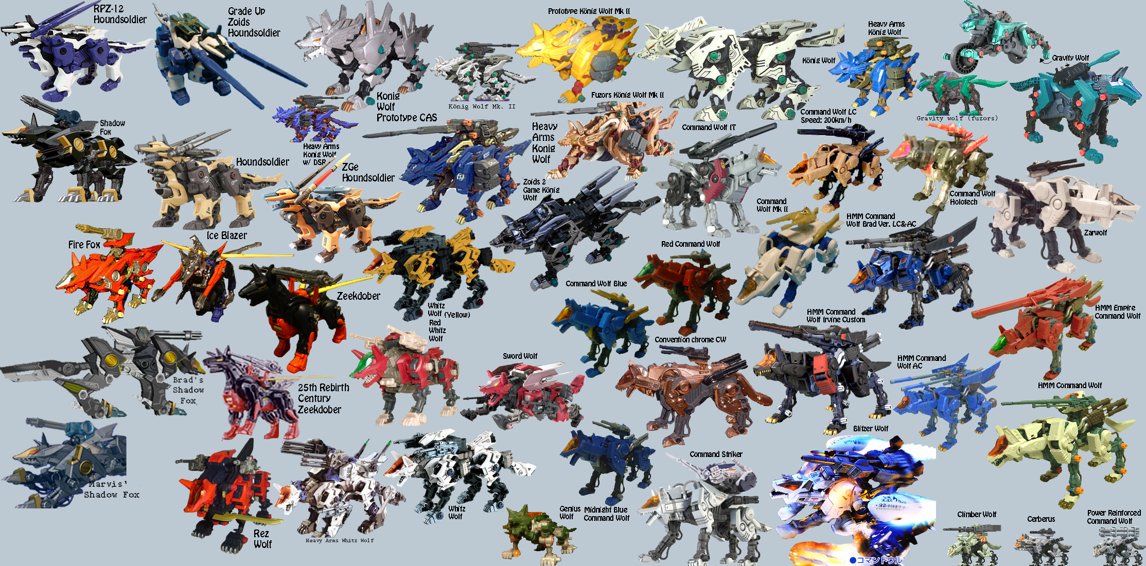 zoids canines by christ1nme-d5qnovh