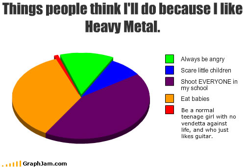 funny-graphs-like-metal