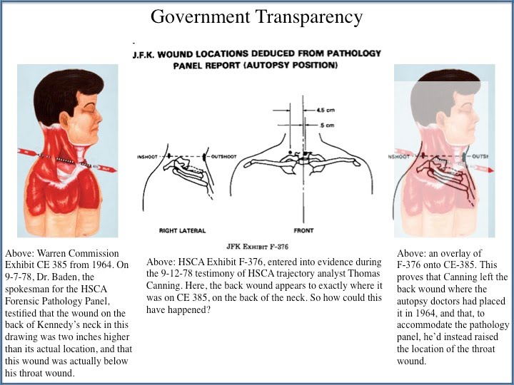 government20transparency