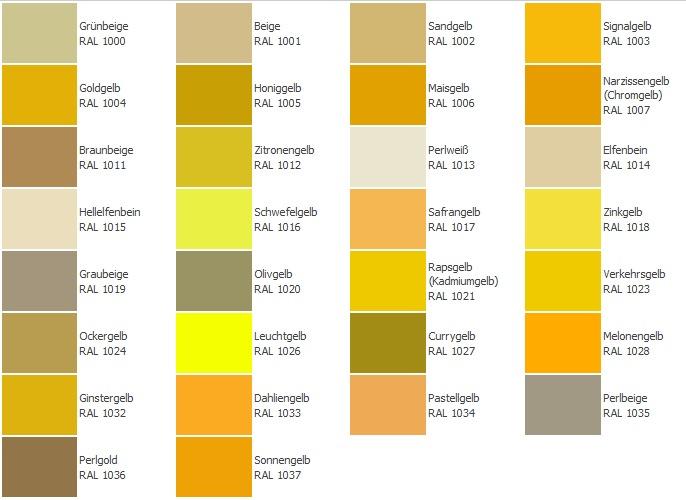 gr n oder gelb das ist hier die frage seite 2 allmystery. Black Bedroom Furniture Sets. Home Design Ideas