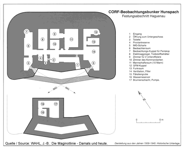 CORF-Beobachtungsbunker Hunspach CR