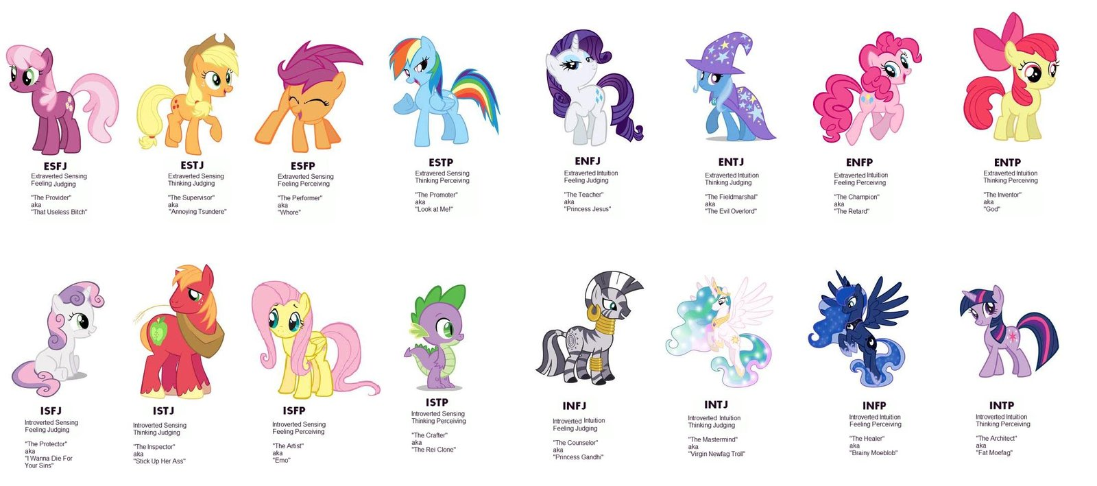 mlp fim personality types by ricekitty61