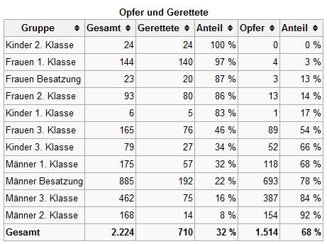 Singles in münster osnabrück flughafen