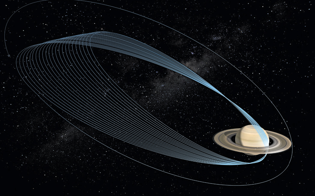 6007 Cassini Grand Finale orbits