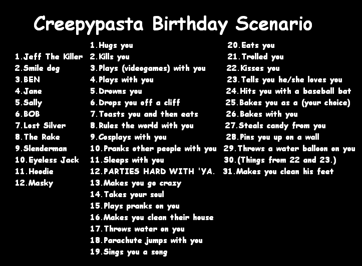 creepypasta birthday scenario by henname