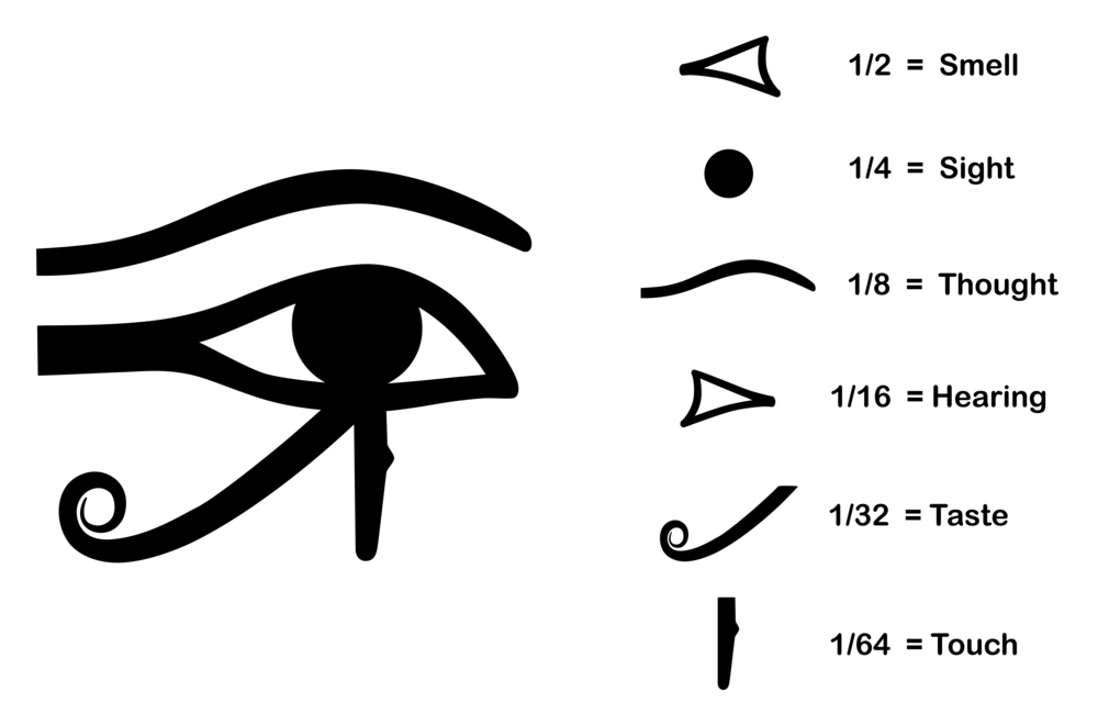 Six-Senses-Eye-of-Horus-51