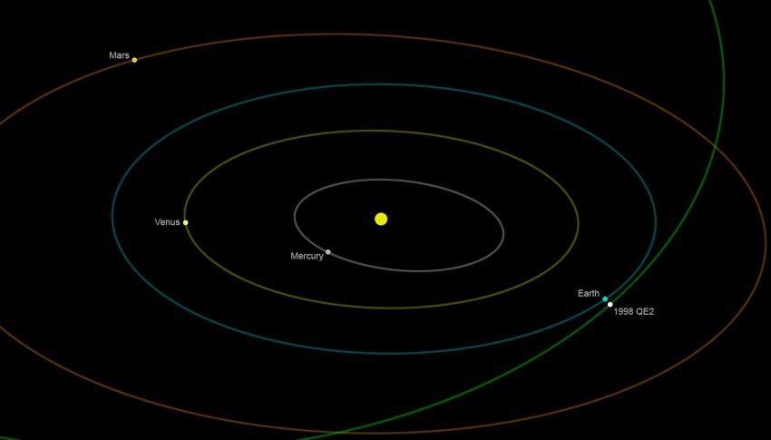 Entfernung erde mars