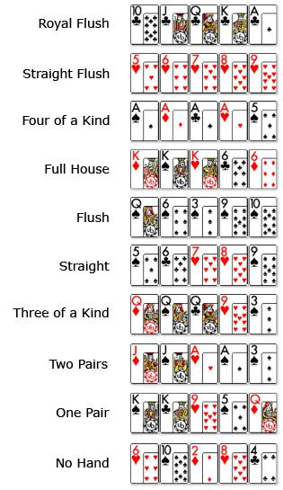royal flush poker hand order with wild