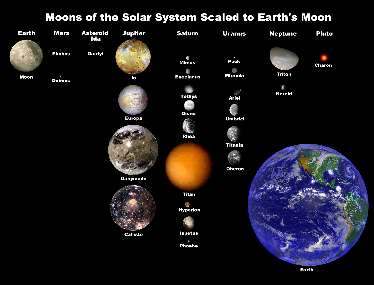 position of moon and planets - photo #44