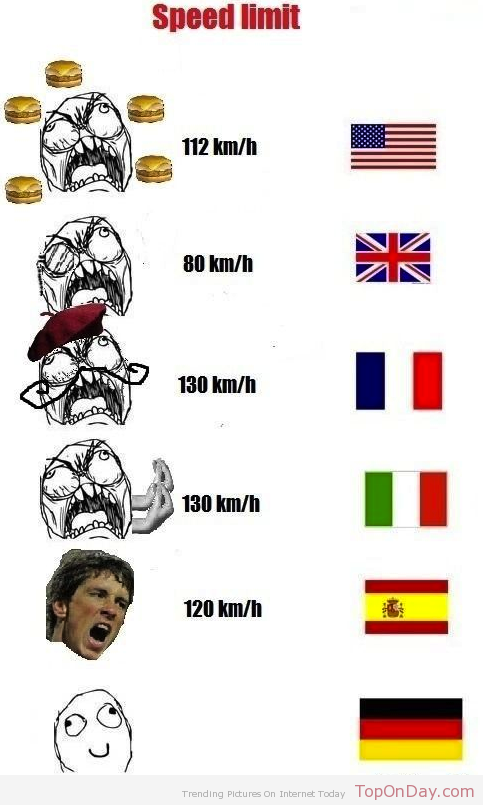 Speed-Limits-in-Different-countries