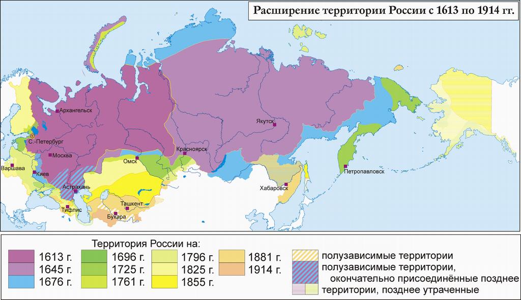Russland 1914