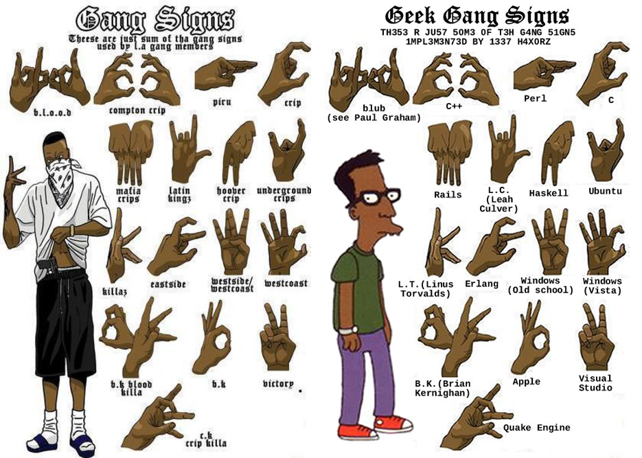 Folk gang signs hand signs