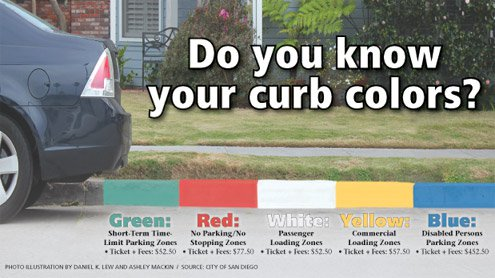 CurbColors LaJollaLight t837