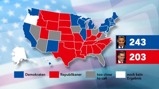 Wahlen America