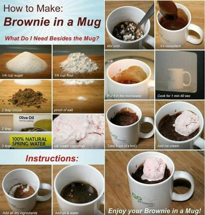 brownie in mug.jpeg