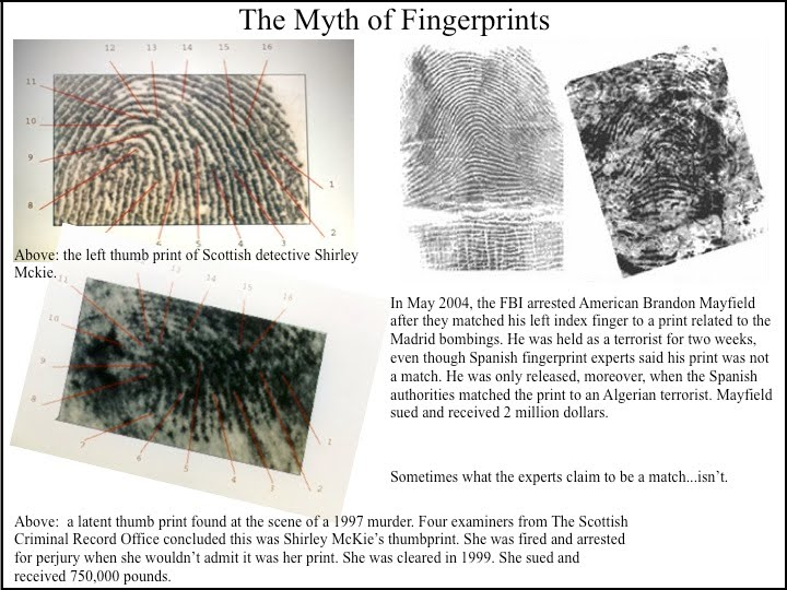 themythoffingerprints