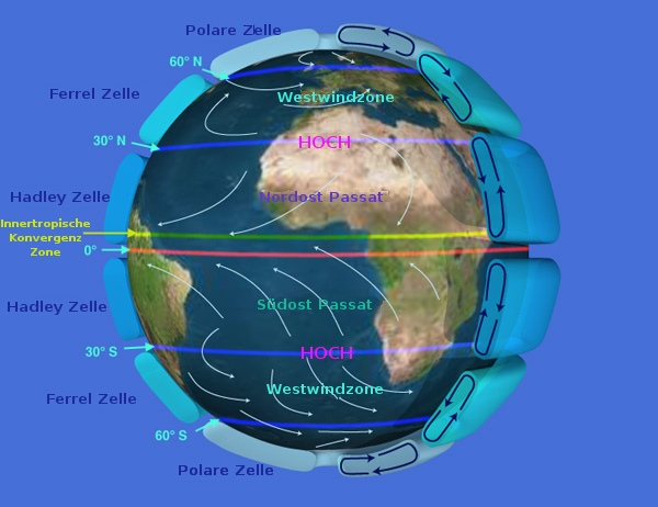 tfEHOZ8 Earth Global Circulation-DE.xcf