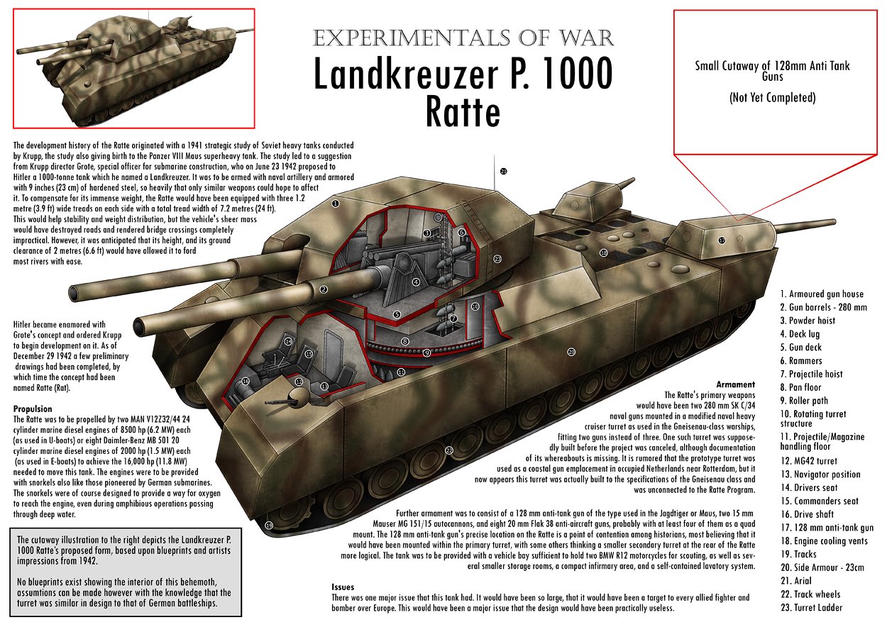 1319297882 p  1000 ratte tank cutaway by