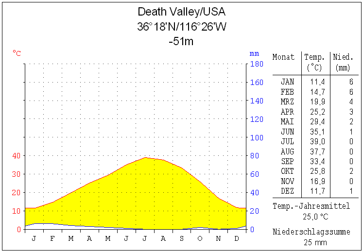 thypGym USA - Death Valley