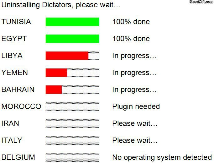 Uninstalling Dictators - Gaddafi