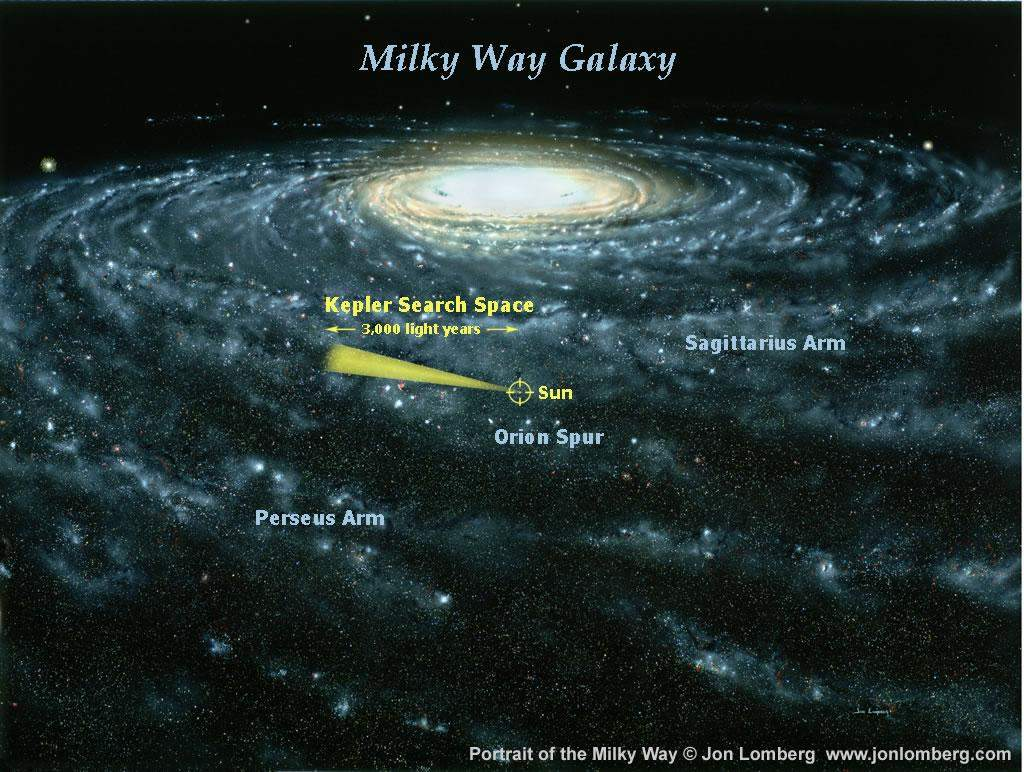 /dateien/uf51323,1295257701,milky way labeled LombergA1024x772