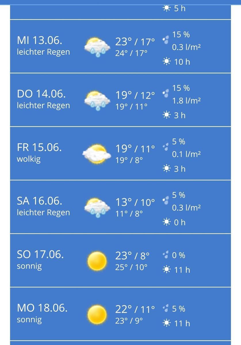 Wie Ist Der Wetter Heute