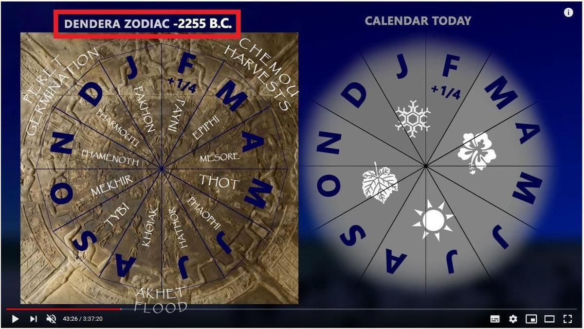 Zodiac Rätsel Gelöst