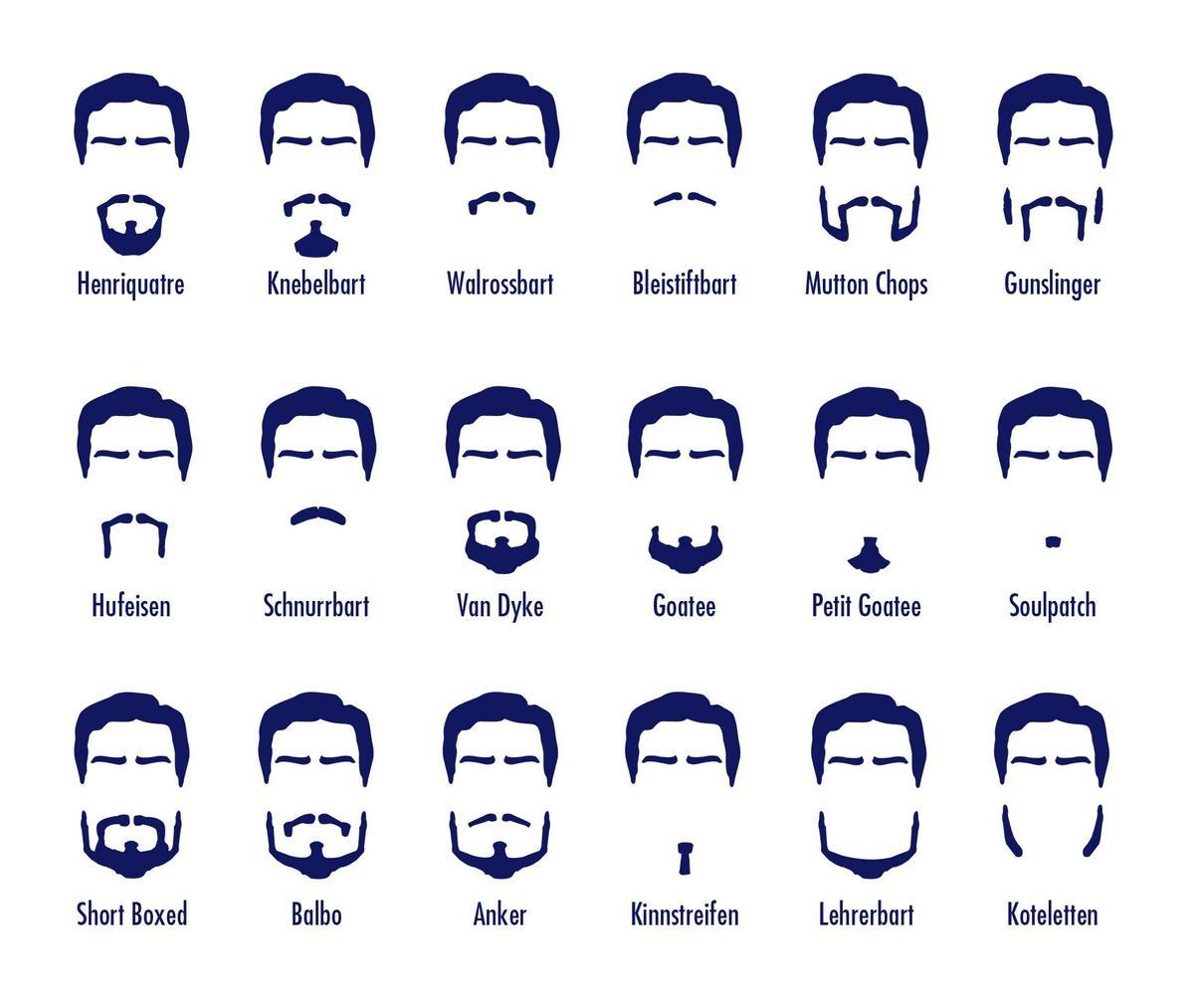 Welche Bartform findet ihr am schönsten? - Allmystery