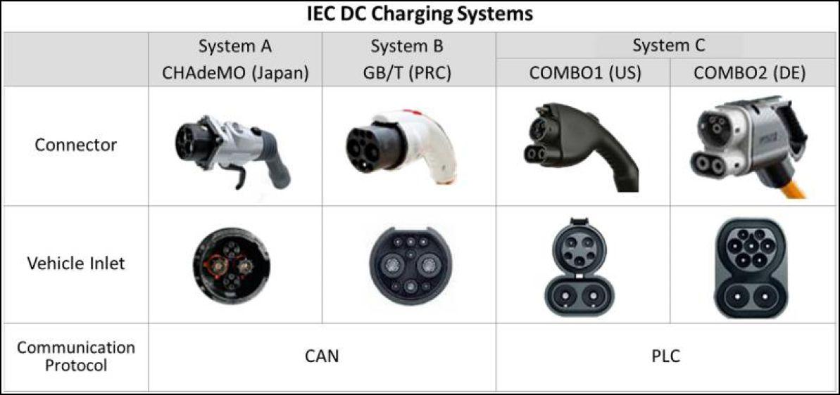 tesla motors  u2013 prototyp der elektronischen revolution
